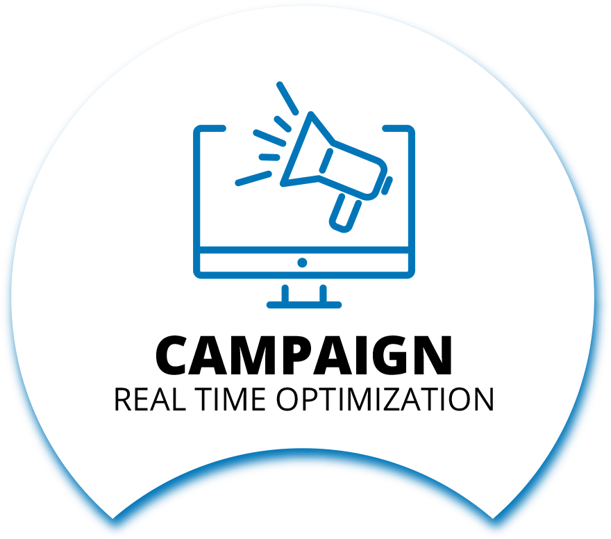 Campaign Real Time Optimization