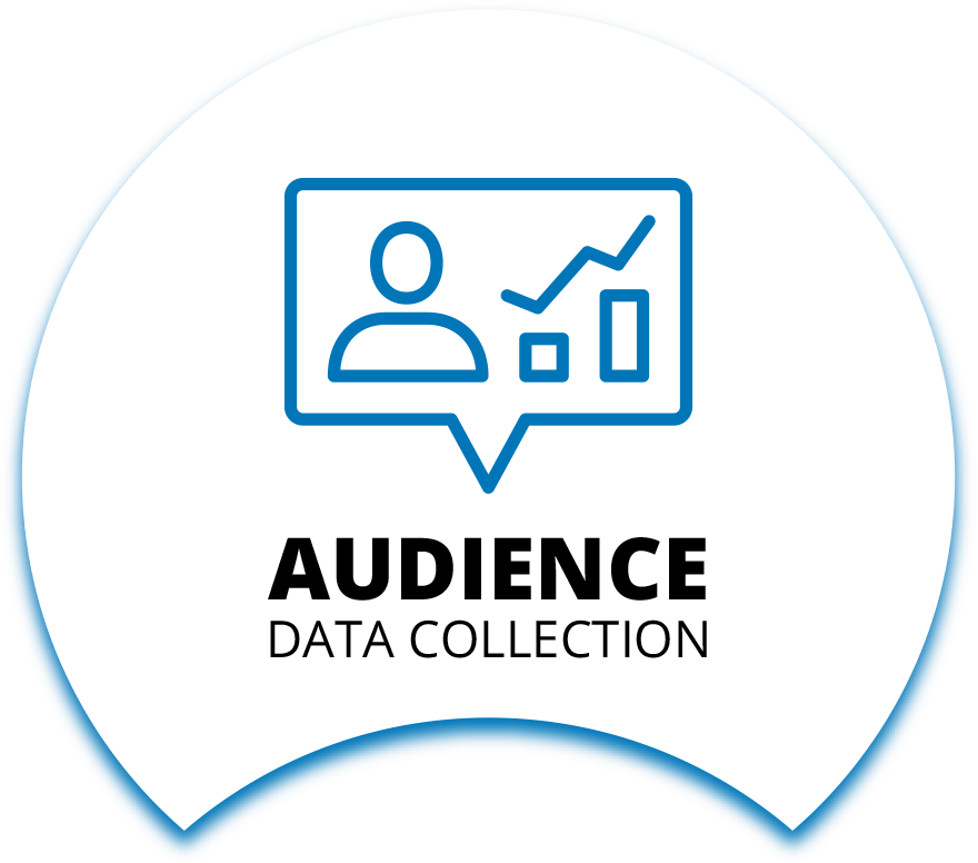 Audience Data Collection